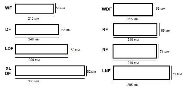 Форматы клинкерной плитки